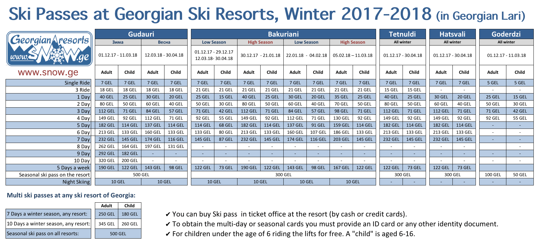 Ski passes in Georgian Ski Resorts, 2017-2018